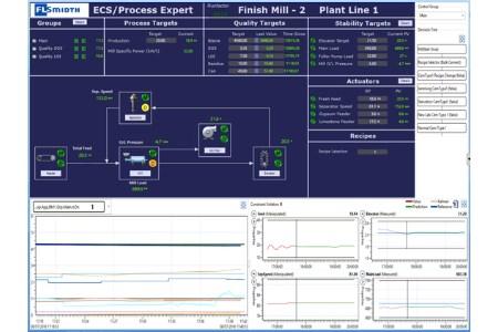 FLSmidth releases new ECS/ProcessExpert 8.3